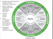 Discovery and Guided Inquiry