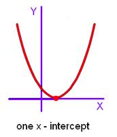 One x-Intercept