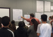 RDR Students and Teachers Use Performance Tasks to Achieve Vertical Alignment