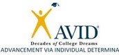 how has avid made an impacted on your life?