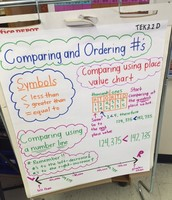 Ms. Marmolejo's Anchor Chart