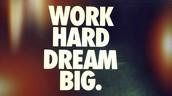 Motivation/Stress Level/Team Style