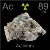 """Actinium """"Ac"""""""