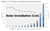Why You Ought to Consider Solar Panels Installation Cost for Residential Objective