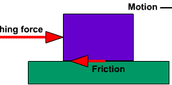 Friction is an opposing force to applied a factor controlling all masses