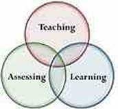 Succeeded making students partners in assessment