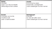 SWOT Marloes