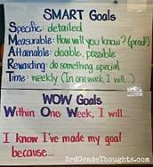 Reading Workshop SMART Goal Work