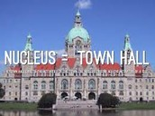 The Nucleus and The Town Hall