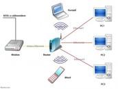 QUE ES EL ADSL?