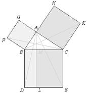 Euclid Theorem