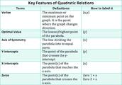 Key Features Of Quadratic Relations