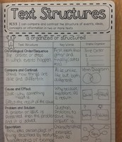 Great notes on Text Structures