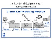 3 Compartment Sinks steps for Cleaning and Sanitizing: