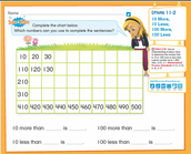Math: Our Math Goals For The Week