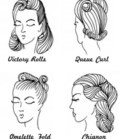 Hair In The Victorian Age