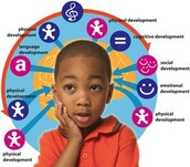 What is brain-based Learning?