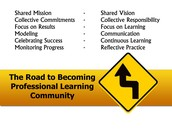 Professional Learning Communities (PLC-Time)