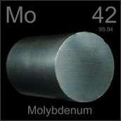 Molybdenum On the Periodic Table