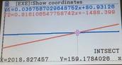 X and Y coordinate explanation