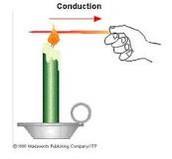 Conduction