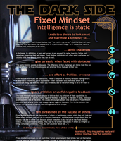 THE DARK SIDE: FIXED MINDSET