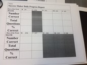 SuccessMaker Weekly Student Score Sheet