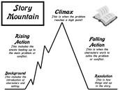 Story Plot