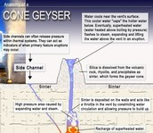 What is a cone geyser?