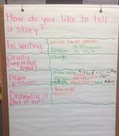 Grade 1 Student Voice Survey