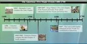 John Cabots timeline