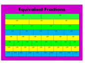 a pic. of equivalent fractions😁
