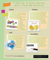 4 best way to Attain Desired goals inside Web marketing