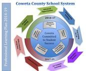 Coweta's Professional Learning Plan