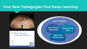 How New Pedagogies Find Deep Learning