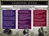 Learning Enviroment