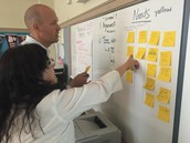 ELA Teachers Identify Strengths and Needs