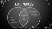 """What are Lab """"Makes"""""""