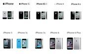 iphones i gyd