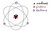 protons , neutrons, electrons