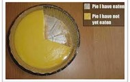 This is a PIE!!!