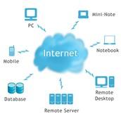 Samenwerken in de cloud