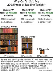 Why Should Students Read