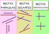TIPOS DE RECTAS
