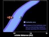oribital distance of pavano