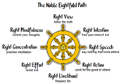 The Eight Fold Path