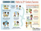 Paths to 21st Century Success