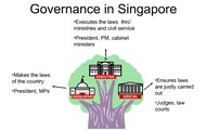 Government of Singapore