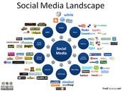 ¿Qué es una red social?