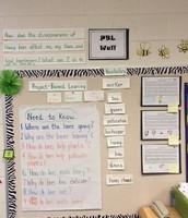 PBL Wall Ms. Mays' 2nd grade class